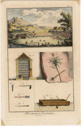 Sugar refining engravings from Diderot. Pl. I, [plate 1] OEconomie Rustique, Sucrerie