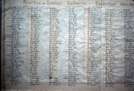 List of fatalities at the Dunsmuir Collieries, Cumberland Museum, Cumberland, B.C.