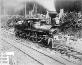 """Shuswap"" No. 8 [C.P.R. locomotive]"
