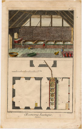 Sugar refining engravings from Diderot. Pl. IV, [plate 4] OEconomie Rustique, Sucrerie
