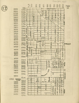Sectional map and street directory of Vancouver, British Columbia : [Ross Street to Broadway to O...