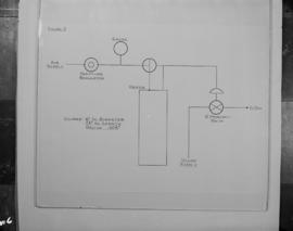 Research & development - air & steam supply diagram