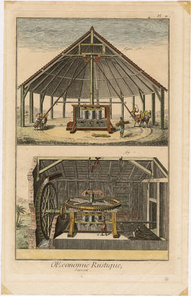 Sugar refining engravings from Diderot. Pl. II, [plate 2] OEconomie Rustique, Sucrerie