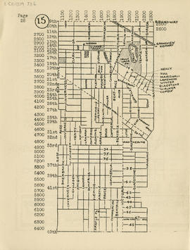 Sectional map and street directory of Vancouver, British Columbia : [Nanaimo Street to Broadway t...