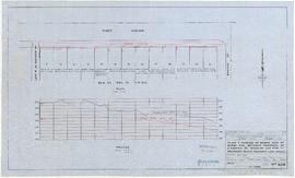 Plan & profile of south side of First Ave., between Renfrew St. & Nootka St.