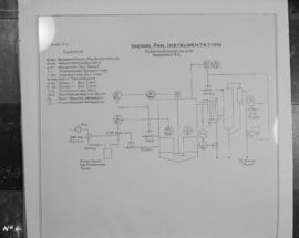 Research & development - vacuum pan instrumentation diagram