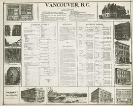 Plan of Vancouver, 1889 [fire map] : special index and street index