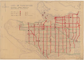 City of Vancouver [Existing super-markets : date of erection, size and location]