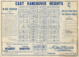 East Vancouver Heights