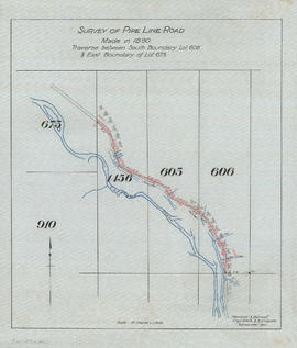 Survey of pipe line road. Made in 1890