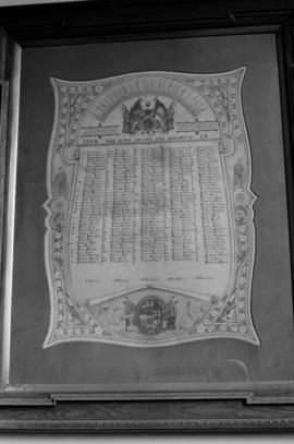 Framed roll of honour