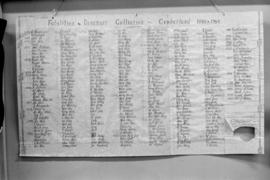 Artifact at the Cumberland Museum : list of fatalities at Dunsmuir Collieries in Cumberland, B.C.