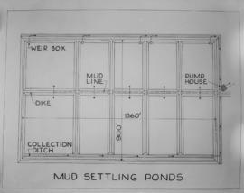 Mud settling ponds diagram, flume water system, dissolved solids