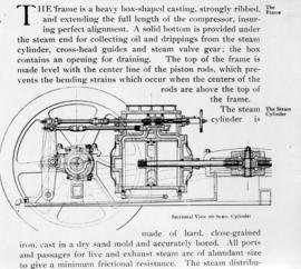 [Diagram and text explaining frame and steam cylinder of an unidentified machine]